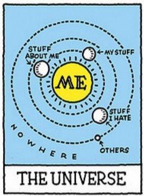 the-world-revolves-around-me.jpg