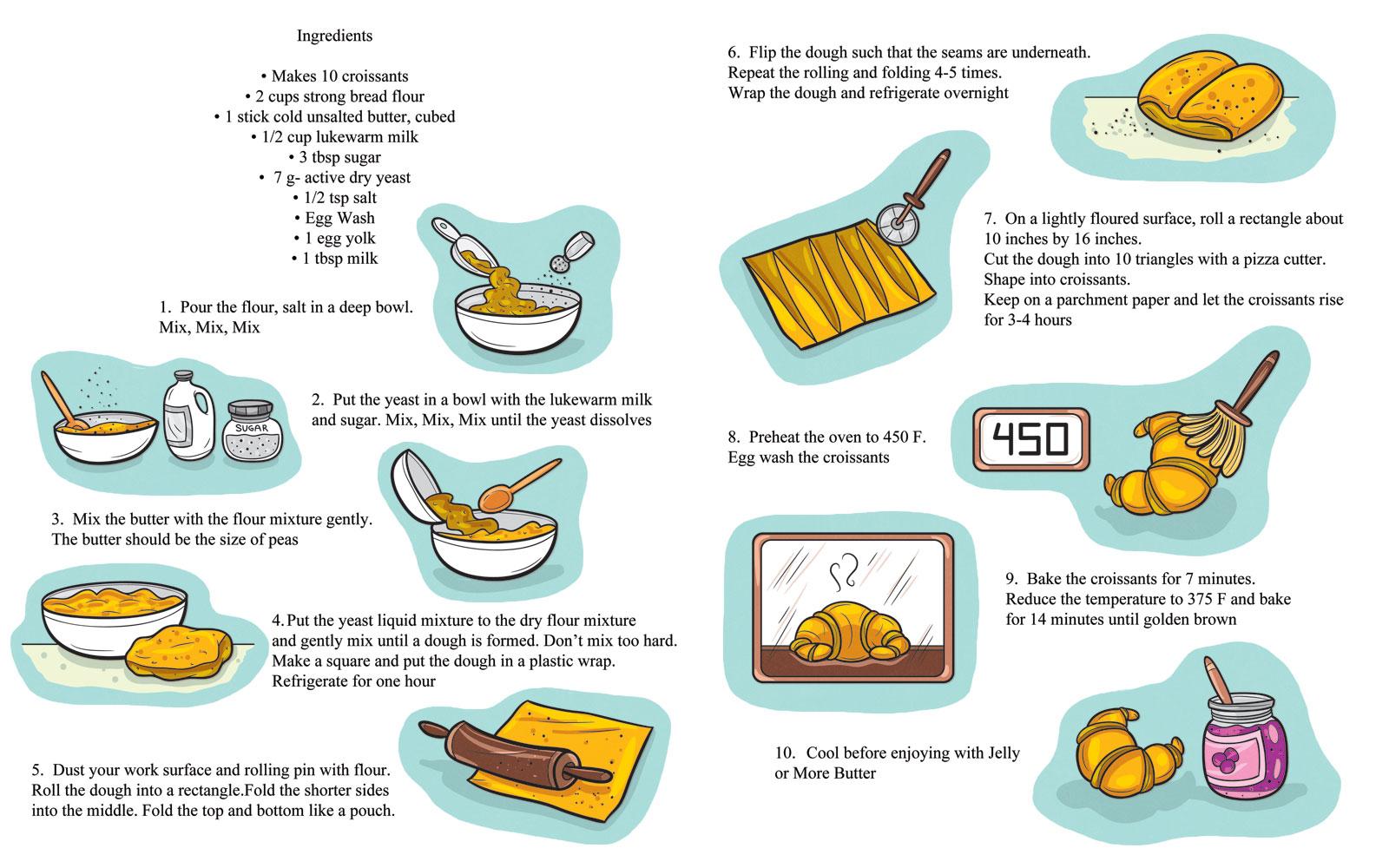 GrumpyCroissant_recipe page